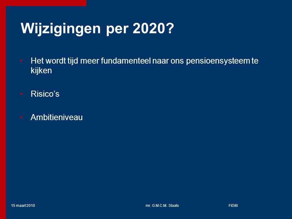 15 maart 2010mr.G.M.C.M. StaatsFiDiB Wijzigingen per 2020.