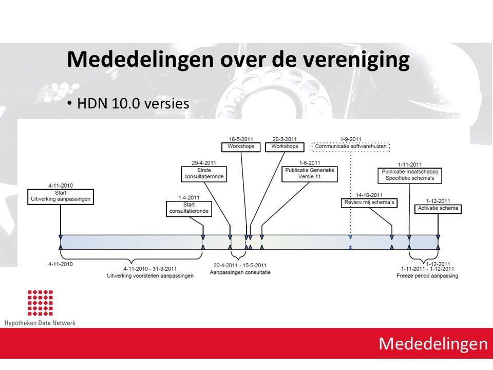 Agenda punt 1 HDN Uitdagingen Waarom is de WFT, toezicht en uitvoering zo complex.