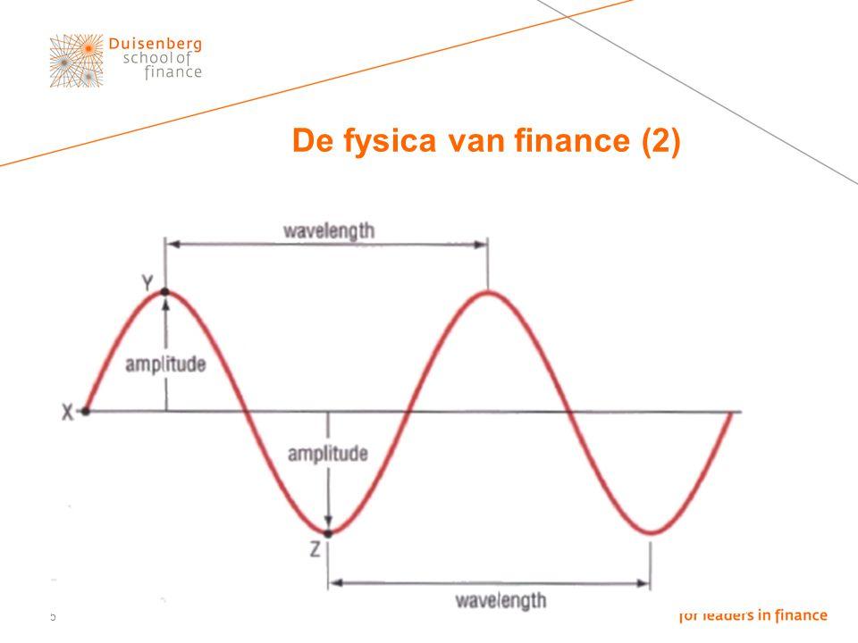 5 De fysica van finance (2)