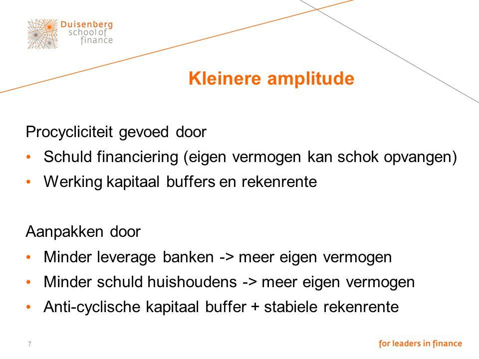 7 Kleinere amplitude Procycliciteit gevoed door Schuld financiering (eigen vermogen kan schok opvangen) Werking kapitaal buffers en rekenrente Aanpakken door Minder leverage banken -> meer eigen vermogen Minder schuld huishoudens -> meer eigen vermogen Anti-cyclische kapitaal buffer + stabiele rekenrente