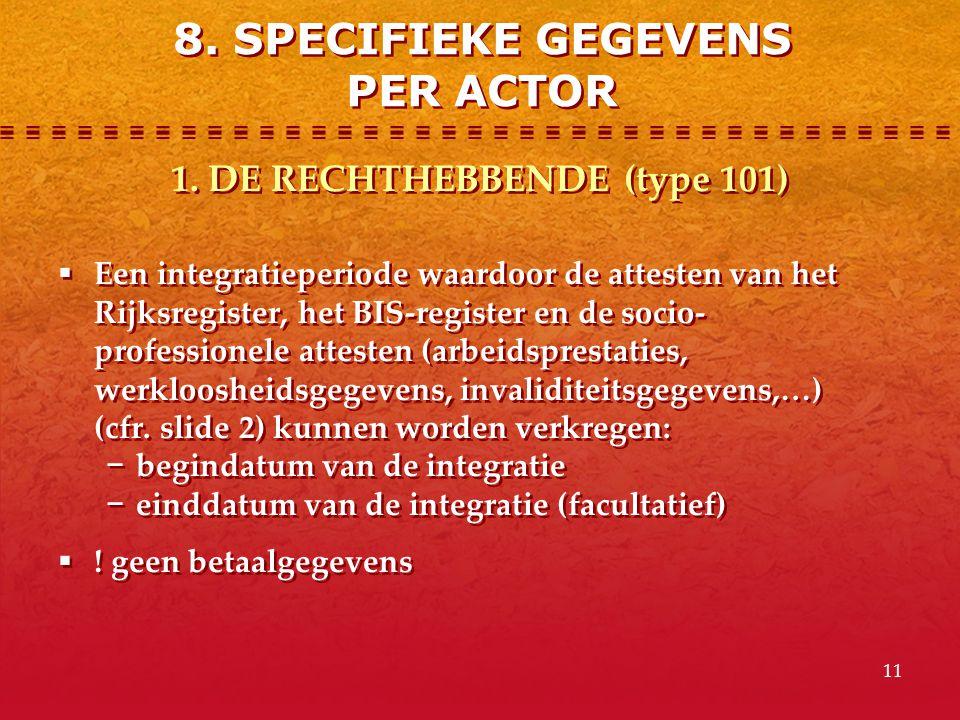 11 1. DE RECHTHEBBENDE (type 101)  Een integratieperiode waardoor de attesten van het Rijksregister, het BIS-register en de socio- professionele atte