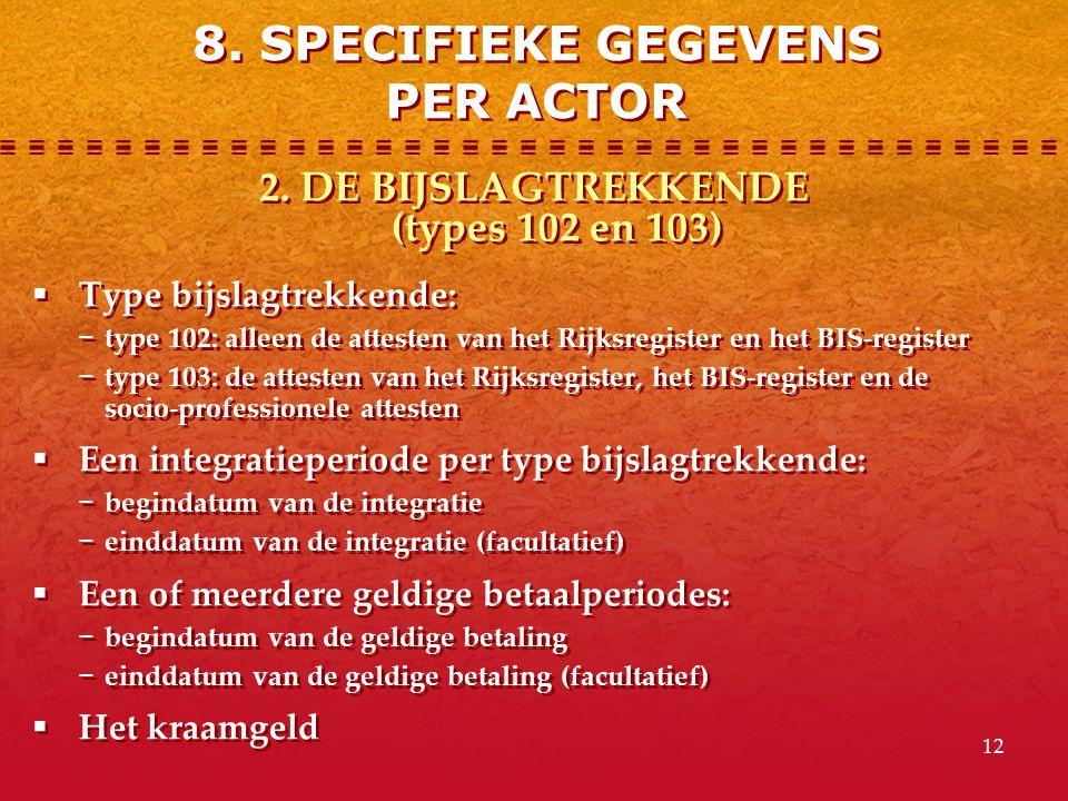 12 2. DE BIJSLAGTREKKENDE (types 102 en 103)  Type bijslagtrekkende: − type 102: alleen de attesten van het Rijksregister en het BIS-register − type