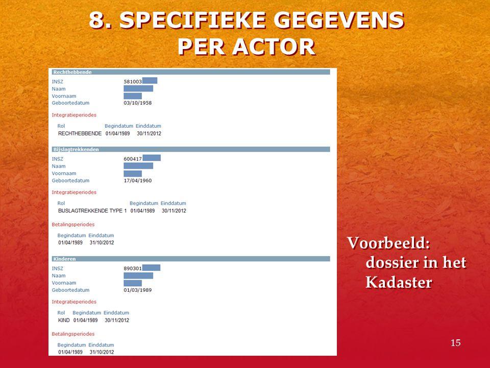 15 Voorbeeld: dossier in het Kadaster 8. SPECIFIEKE GEGEVENS PER ACTOR