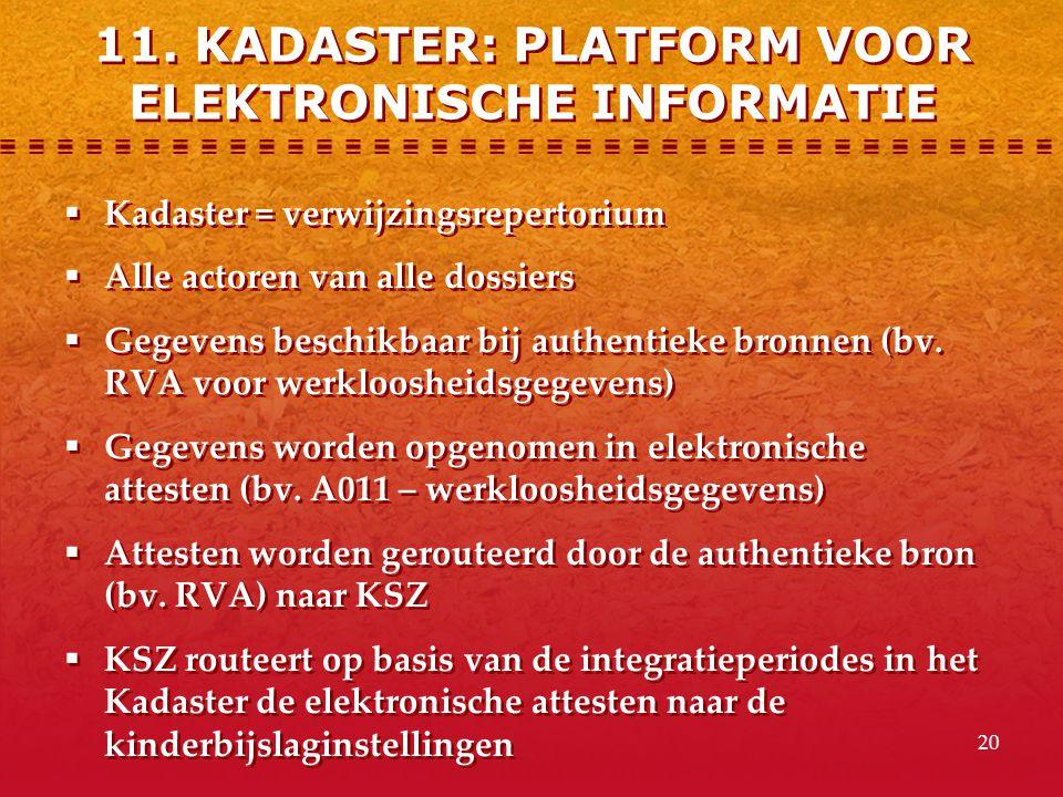 20  Kadaster = verwijzingsrepertorium  Alle actoren van alle dossiers  Gegevens beschikbaar bij authentieke bronnen (bv. RVA voor werkloosheidsgege