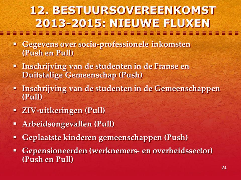 24  Gegevens over socio-professionele inkomsten (Push en Pull)  Inschrijving van de studenten in de Franse en Duitstalige Gemeenschap (Push)  Inschrijving van de studenten in de Gemeenschappen (Pull)  ZIV-uitkeringen (Pull)  Arbeidsongevallen (Pull)  Geplaatste kinderen gemeenschappen (Push)  Gepensioneerden (werknemers- en overheidssector) (Push en Pull)  Gegevens over socio-professionele inkomsten (Push en Pull)  Inschrijving van de studenten in de Franse en Duitstalige Gemeenschap (Push)  Inschrijving van de studenten in de Gemeenschappen (Pull)  ZIV-uitkeringen (Pull)  Arbeidsongevallen (Pull)  Geplaatste kinderen gemeenschappen (Push)  Gepensioneerden (werknemers- en overheidssector) (Push en Pull) 12.