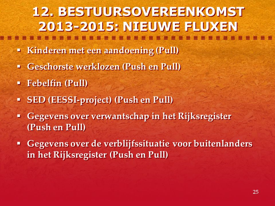 25  Kinderen met een aandoening (Pull)  Geschorste werklozen (Push en Pull)  Febelfin (Pull)  SED (EESSI-project) (Push en Pull)  Gegevens over verwantschap in het Rijksregister (Push en Pull)  Gegevens over de verblijfssituatie voor buitenlanders in het Rijksregister (Push en Pull)  Kinderen met een aandoening (Pull)  Geschorste werklozen (Push en Pull)  Febelfin (Pull)  SED (EESSI-project) (Push en Pull)  Gegevens over verwantschap in het Rijksregister (Push en Pull)  Gegevens over de verblijfssituatie voor buitenlanders in het Rijksregister (Push en Pull) 12.