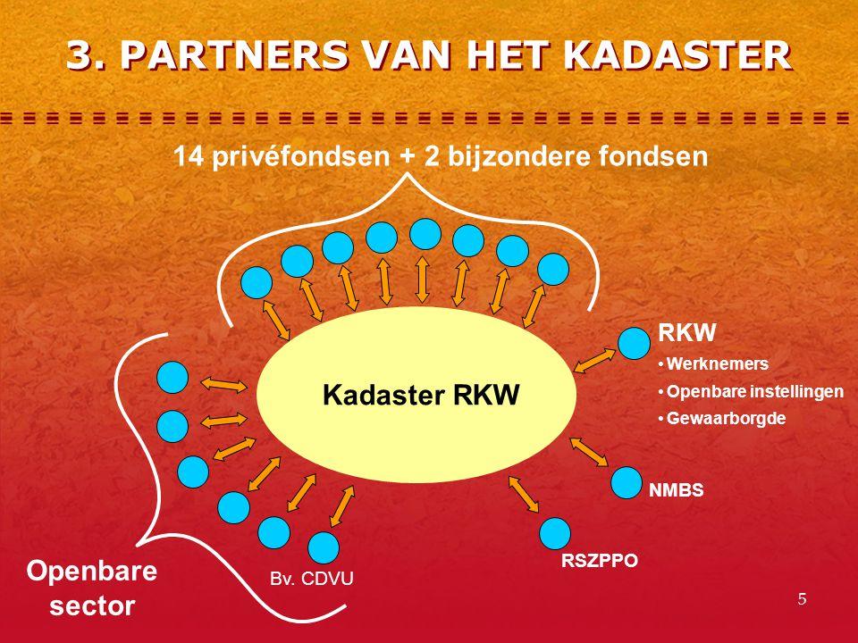 5 Kadaster RKW RSZPPO Bv. CDVU NMBS RKW Werknemers Openbare instellingen Gewaarborgde Openbare sector 14 privéfondsen + 2 bijzondere fondsen 3. PARTNE