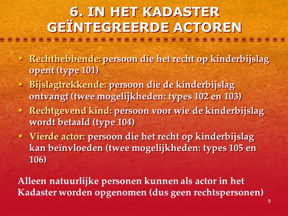 9  Rechthebbende: persoon die het recht op kinderbijslag opent (type 101)  Bijslagtrekkende: persoon die de kinderbijslag ontvangt (twee mogelijkhed