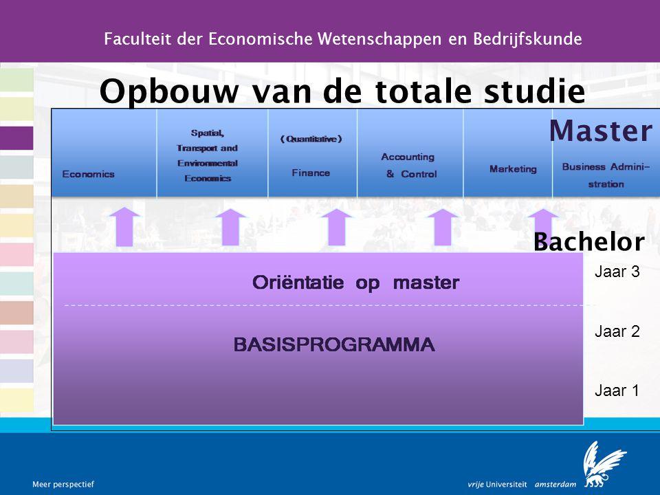 Jaar 3 Jaar 2 Jaar 1 Master Bachelor Opbouw van de totale studie