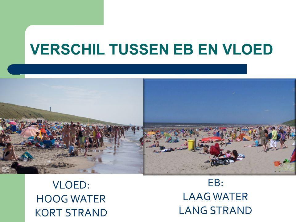 VERSCHIL TUSSEN EB EN VLOED VLOED: HOOG WATER KORT STRAND EB: LAAG WATER LANG STRAND