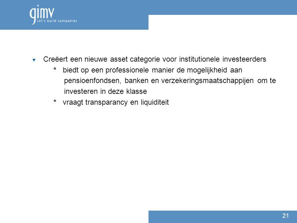 21  Creëert een nieuwe asset categorie voor institutionele investeerders * biedt op een professionele manier de mogelijkheid aan pensioenfondsen, banken en verzekeringsmaatschappijen om te investeren in deze klasse * vraagt transparancy en liquiditeit