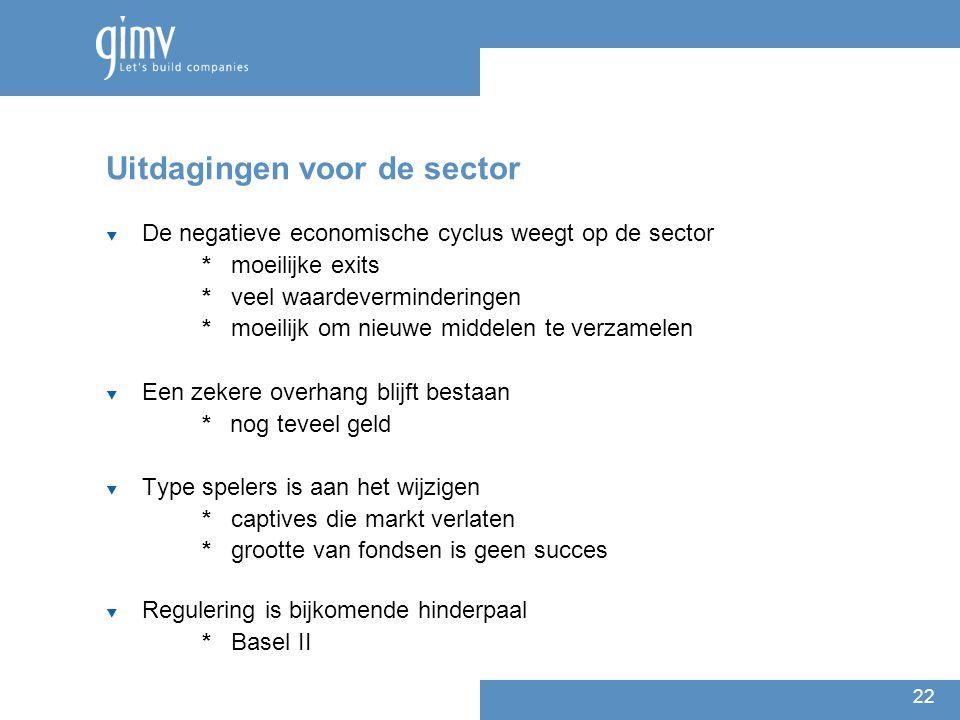 22 Uitdagingen voor de sector  De negatieve economische cyclus weegt op de sector * moeilijke exits * veel waardeverminderingen * moeilijk om nieuwe