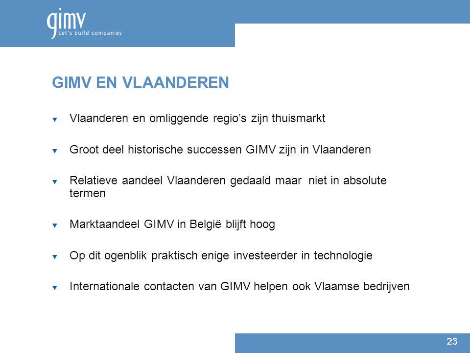 23 GIMV EN VLAANDEREN  Vlaanderen en omliggende regio's zijn thuismarkt  Groot deel historische successen GIMV zijn in Vlaanderen  Relatieve aandeel Vlaanderen gedaald maar niet in absolute termen  Marktaandeel GIMV in België blijft hoog  Op dit ogenblik praktisch enige investeerder in technologie  Internationale contacten van GIMV helpen ook Vlaamse bedrijven