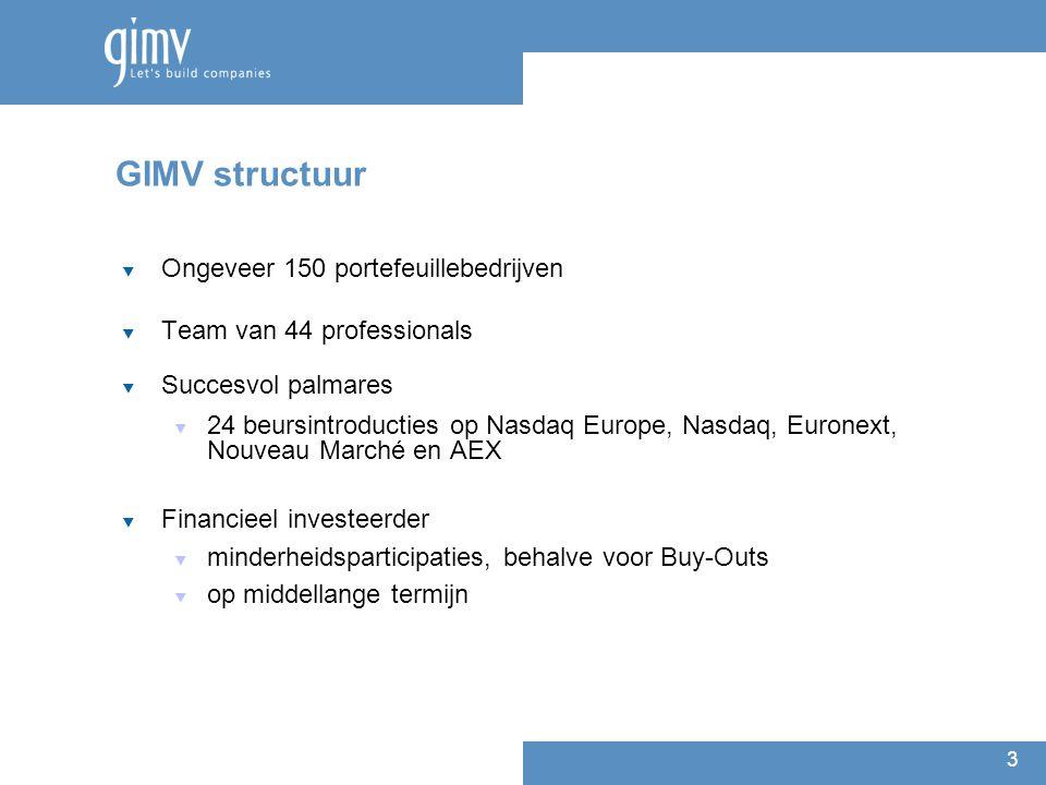 3 GIMV structuur  Ongeveer 150 portefeuillebedrijven  Team van 44 professionals  Succesvol palmares  24 beursintroducties op Nasdaq Europe, Nasdaq, Euronext, Nouveau Marché en AEX  Financieel investeerder  minderheidsparticipaties, behalve voor Buy-Outs  op middellange termijn