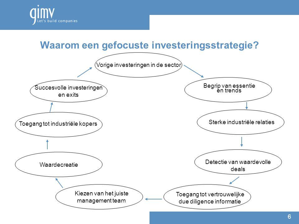 6 Waarom een gefocuste investeringsstrategie? Succesvolle investeringen en exits Vorige investeringen in de sector Begrip van essentie en trends Sterk