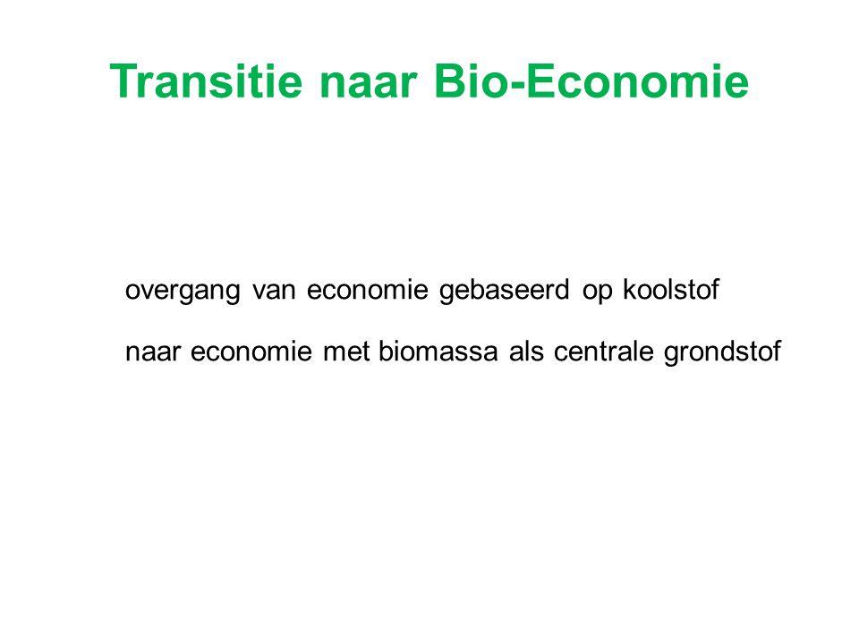 overgang van economie gebaseerd op koolstof naar economie met biomassa als centrale grondstof Transitie naar Bio-Economie
