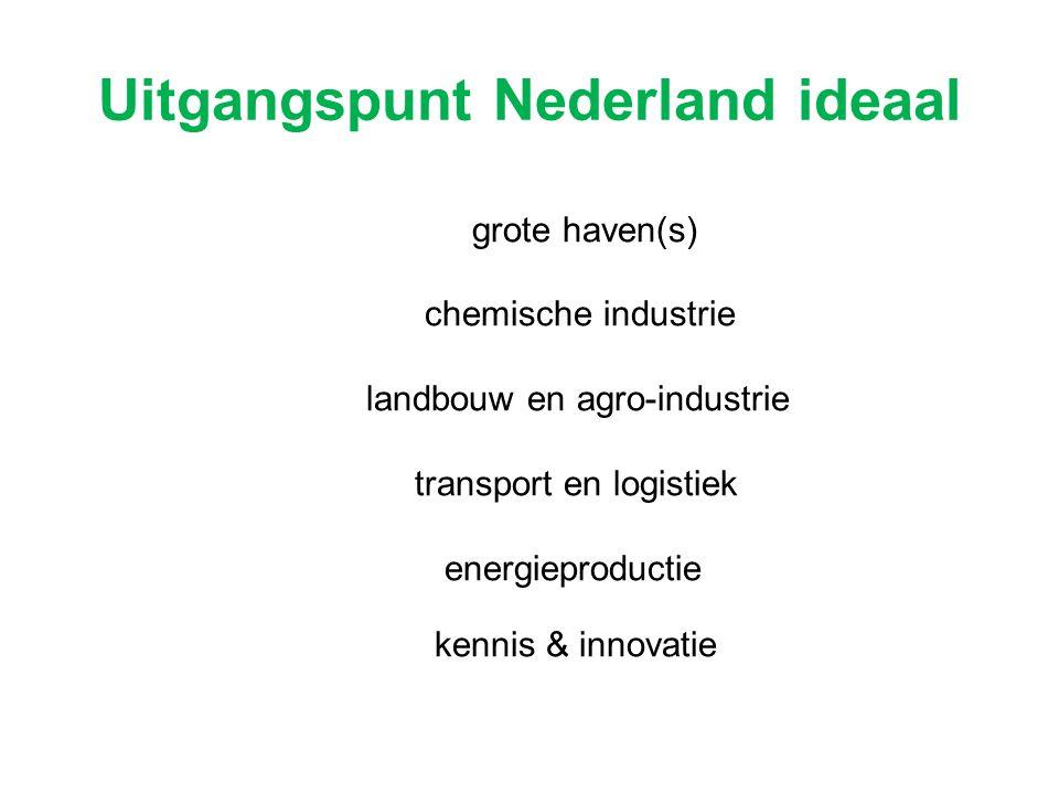 grote haven(s) chemische industrie landbouw en agro-industrie transport en logistiek energieproductie kennis & innovatie Uitgangspunt Nederland ideaal