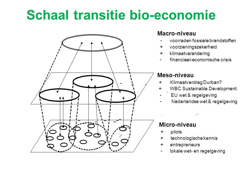 Schaal transitie bio-economie Macro-niveau - voorraden fossiele brandstoffen + voorzieningszekerheid + klimaatverandering - financieel-economische cri