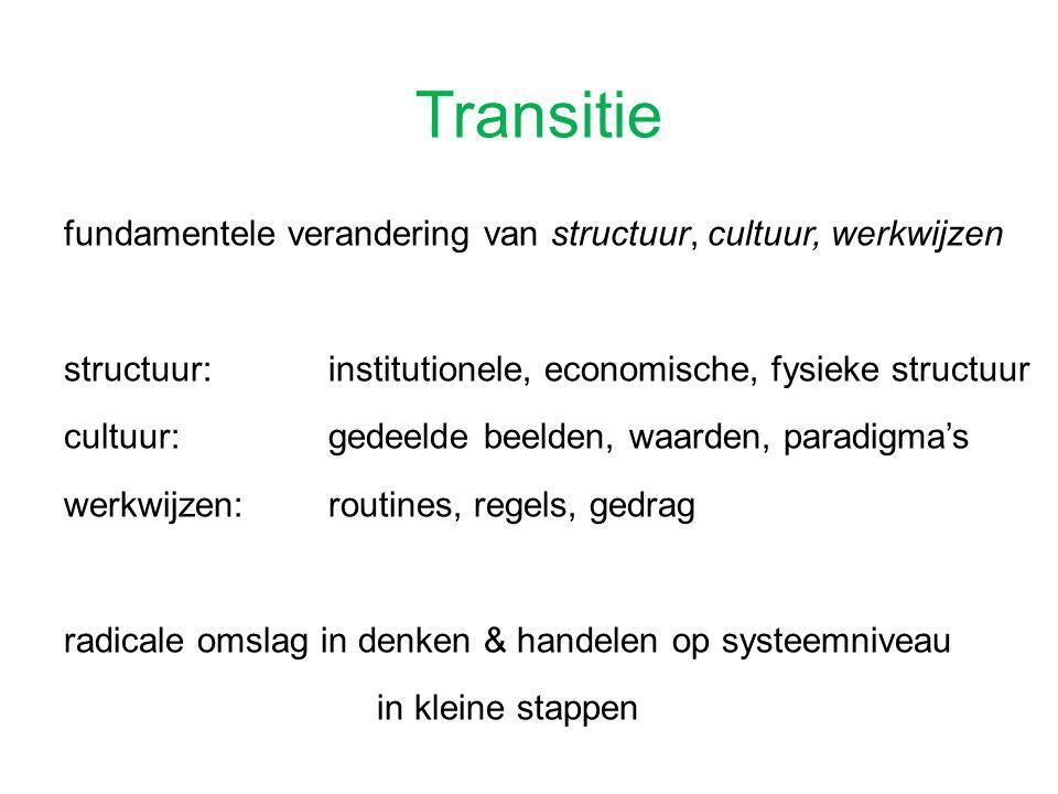 Transitie fundamentele verandering van structuur, cultuur, werkwijzen structuur:institutionele, economische, fysieke structuur cultuur: gedeelde beeld