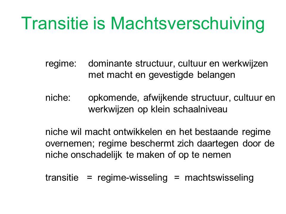 Transitie is Machtsverschuiving regime: dominante structuur, cultuur en werkwijzen met macht en gevestigde belangen niche:opkomende, afwijkende struct