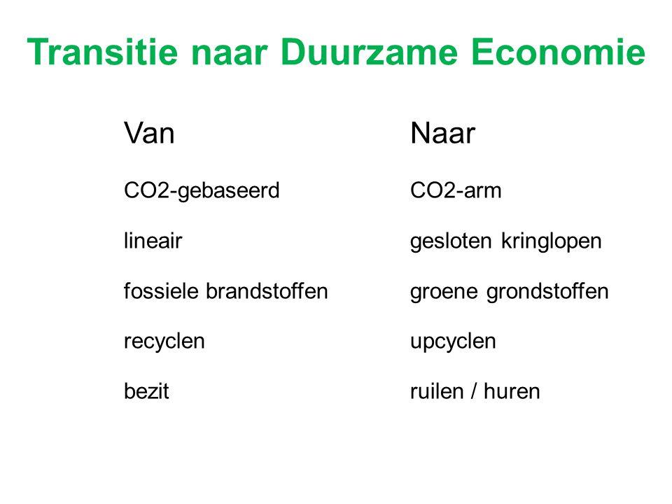 Transitie naar Duurzame Economie VanNaar CO2-gebaseerdCO2-arm lineairgesloten kringlopen fossiele brandstoffengroene grondstoffen recyclenupcyclen bez