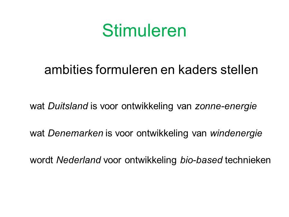 Stimuleren ambities formuleren en kaders stellen wat Duitsland is voor ontwikkeling van zonne-energie wat Denemarken is voor ontwikkeling van windener