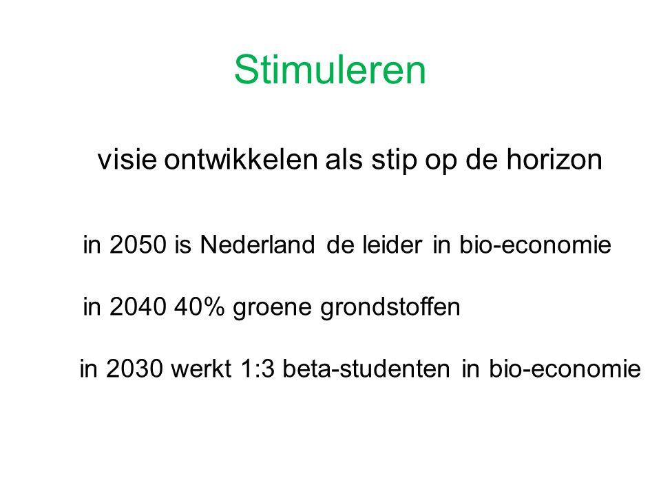 Stimuleren visie ontwikkelen als stip op de horizon in 2050 is Nederland de leider in bio-economie in 2040 40% groene grondstoffen in 2030 werkt 1:3 b