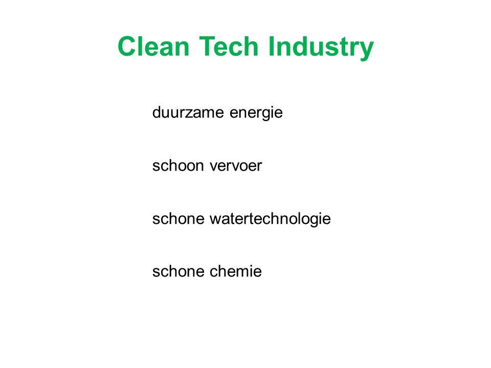 duurzame energie schoon vervoer schone watertechnologie schone chemie Clean Tech Industry