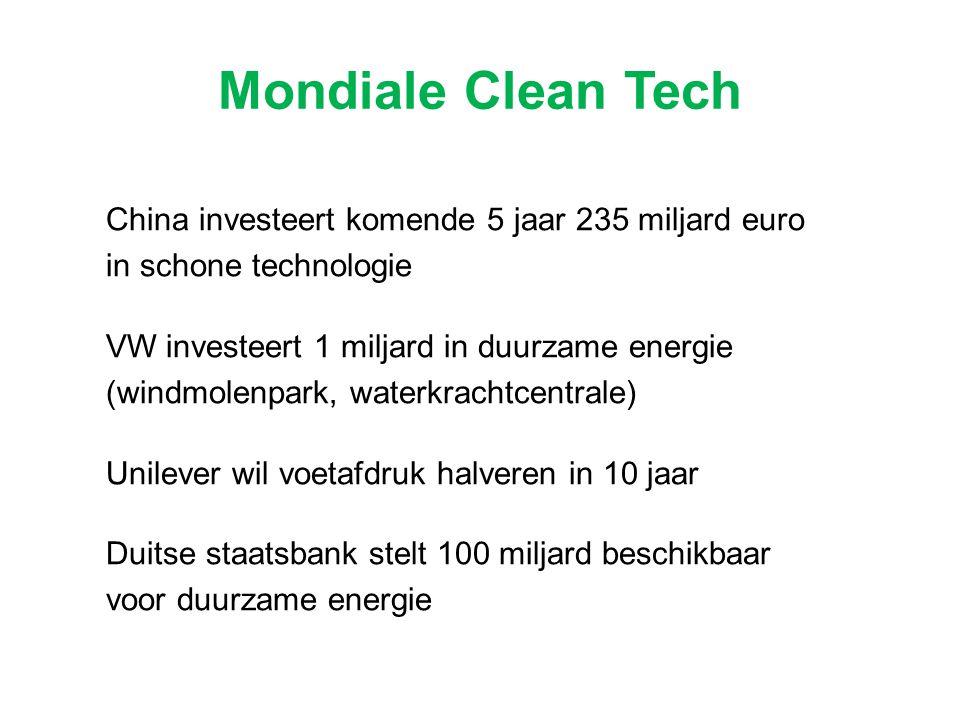 China investeert komende 5 jaar 235 miljard euro in schone technologie VW investeert 1 miljard in duurzame energie (windmolenpark, waterkrachtcentrale