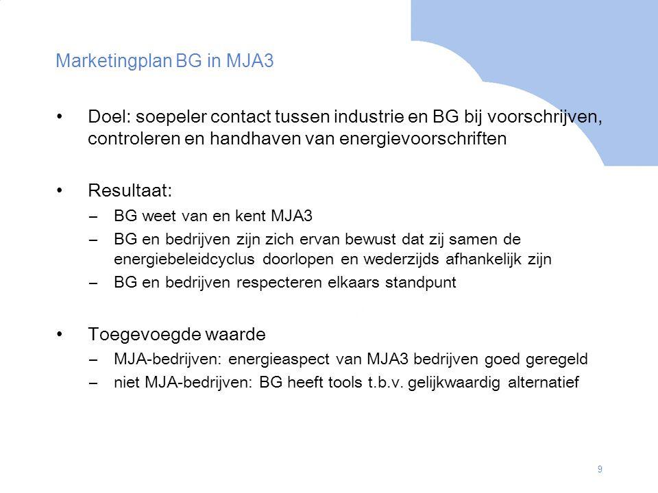 10 Wetenswaardigheden SenterNovem, Team Netwerk Bedrijven voert Programma MJA-facilitering uit www.senternovem.nl/mja Informatiepunt SenterNovem: (030) 239 35 33 MJA-relatiebeheerder 'Wet milieubeheer bevoegd gezag': Annemie Loozen, 046 – 4 202 282, a.loozen@senternovem.nl Juliëtte Vandeweijer, 046 – 4 202 340, j.vandeweijer@senternovem.nl