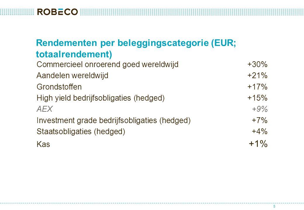16 Basisscenario euro in 2011 Doormodderen is het meest waarschijnlijk: – uitbreiding (verdubbeling)/permanent maken veiligheidsnet biedt lucht – kwantitatieve verruiming ECB eveneens – herstructurering probleemlanden (partial default binnen EMU) moeilijk te vermijden, maar niet in 2011 – politieke steun in solide eurolanden (waaronder Nederland) is vereist