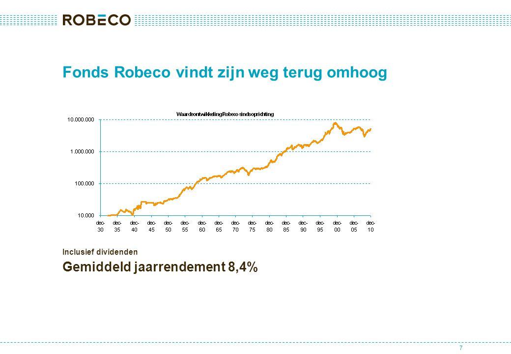 8 Aandelenbeleggers hebben 2008 achter zich gelaten 200820092010 Robeco-40,85%33,10%19,83% Robeco Emerging Markets Equities D EUR-53,60%84,27%23,60% Robeco Afrika (since July 2008)-42,93%62,68%52,82%