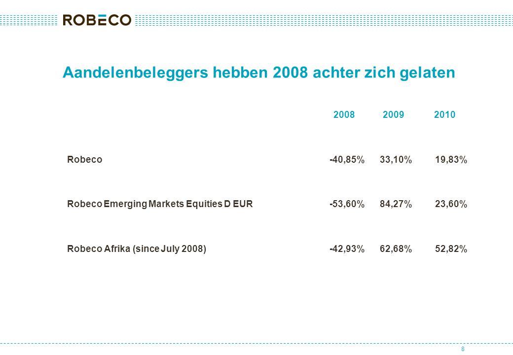 19 Wereldeconomie Wereldeconomie zit nog in het herstelproces van de zware recessie van 2008/2009, herstel zet voort omdat: 1.