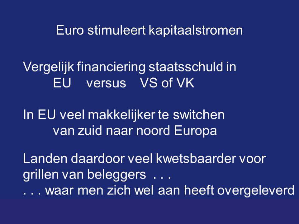 Euro stimuleert kapitaalstromen