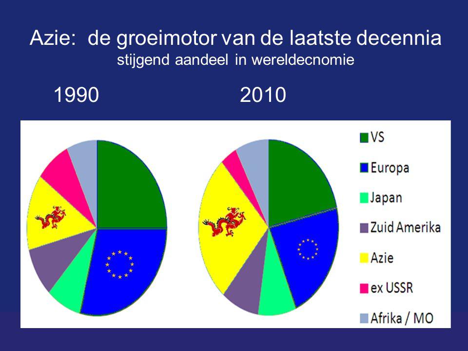 Azie: de groeimotor van de laatste decennia stijgend aandeel in wereldecnomie 19902010