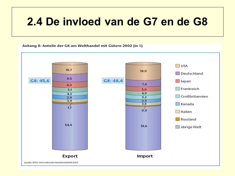 2.4 De invloed van de G7 en de G8