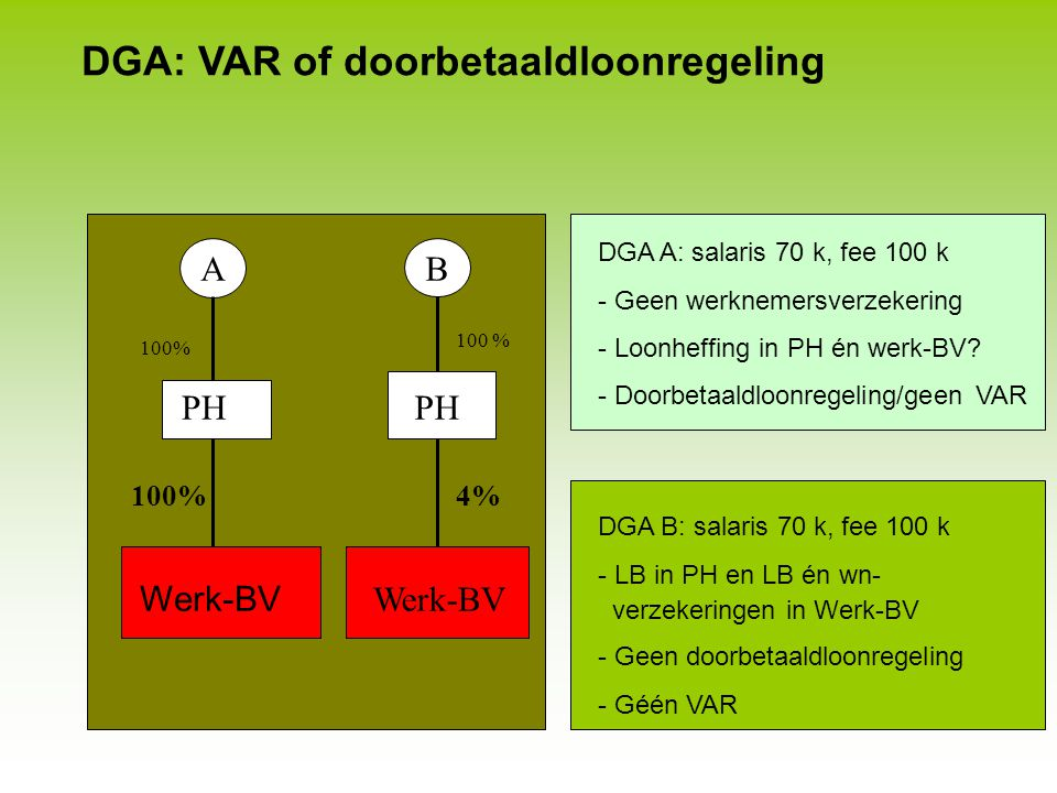 17 DGA: VAR of doorbetaaldloonregeling Doorbetaaldloonregeling ■ Regeling voor DGA die voor verschillende groepsmaatschappijen binnen het concern werk