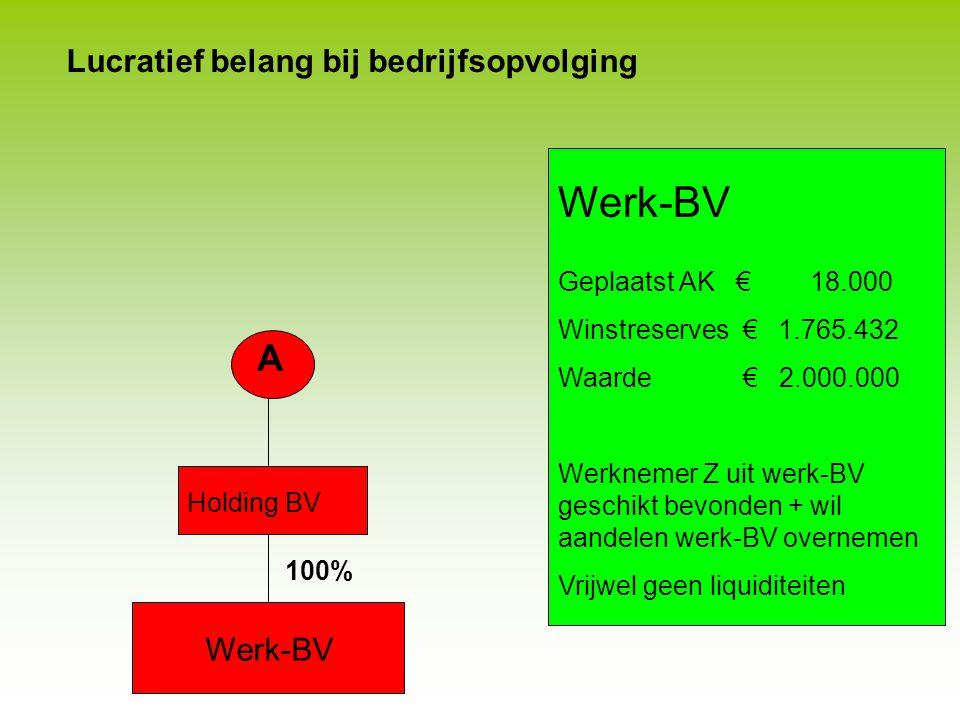 Van rechtstreeks naar middellijk Inbreng lucratief belang in BV ■ Ter vermijding box 1 heffing Heffing beperken tot VPB + AB ■ Belang is thans reeds A