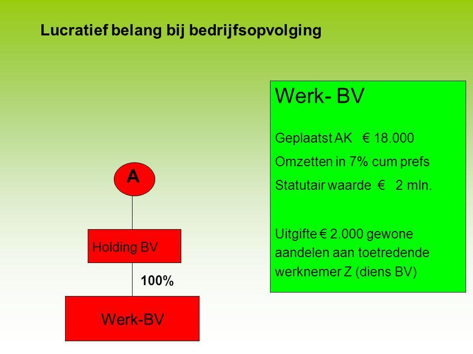 Lucratief belang bij bedrijfsopvolging A Holding BV 100% Werk-BV Geplaatst AK € 18.000 Winstreserves € 1.765.432 Waarde € 2.000.000 Werknemer Z uit we