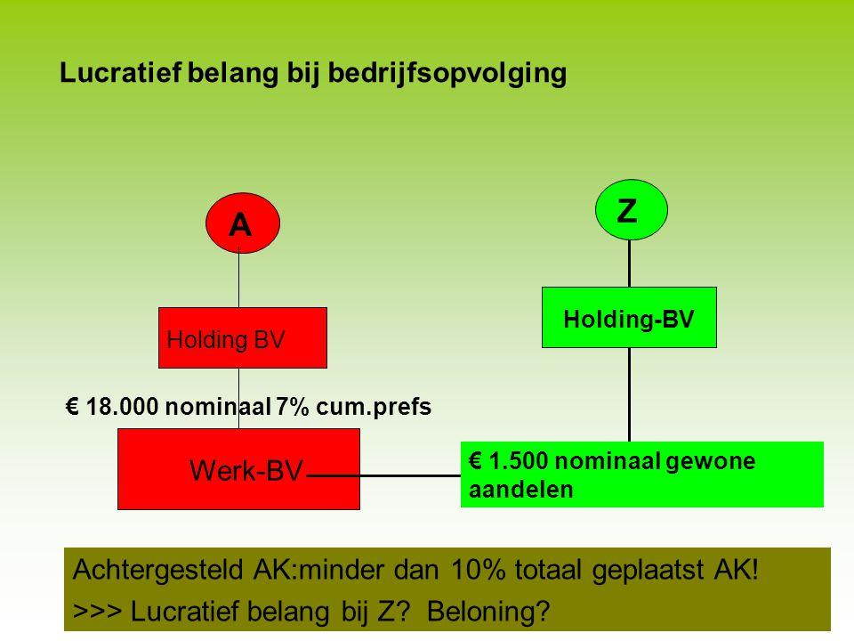 Lucratief belang bij bedrijfsopvolging A Holding BV 100% Werk-BV Geplaatst AK € 18.000 Omzetten in 7% cum prefs Statutair waarde € 2 mln. Uitgifte € 2