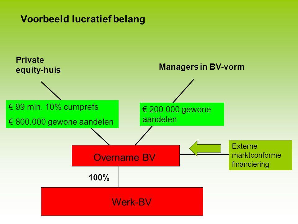 Lucratief belang bij bedrijfsopvolging SR JR Nieuwe Werk-BV Bedrijfsoverdracht tegen 1.000.000 cum prefs Holding JR € 18 000 gewone aandelen Holding S
