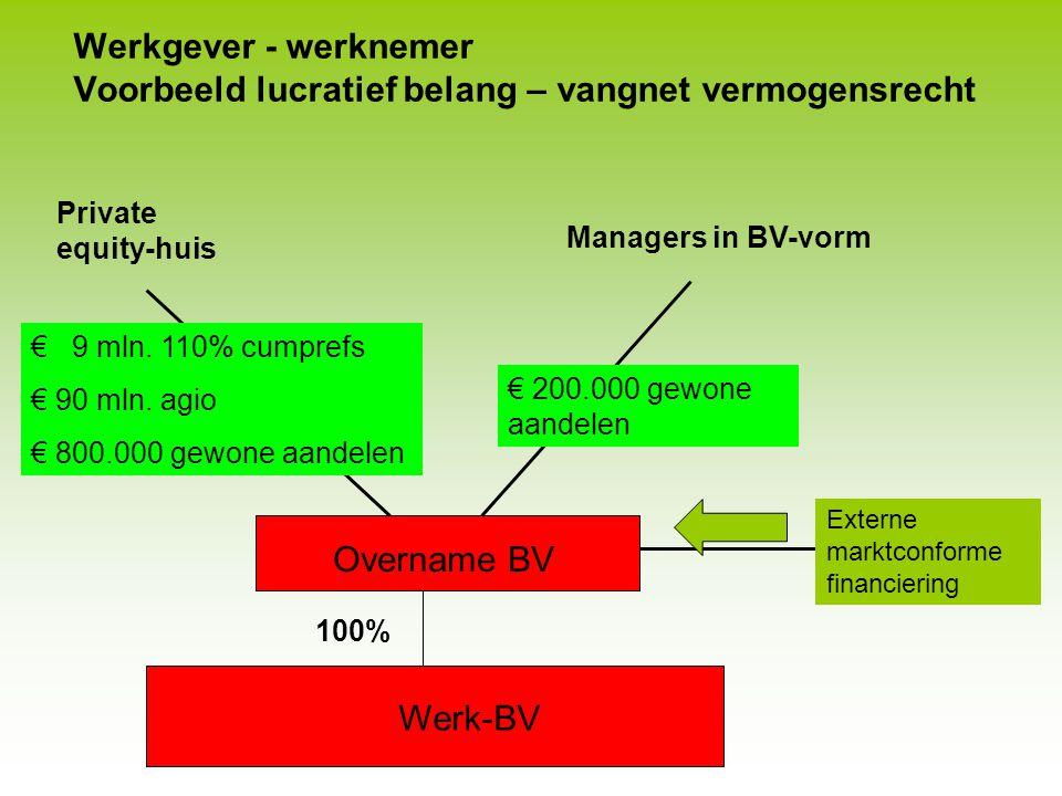 Voorbeeld lucratief belang Private equity-huis Overname BV 100% Werk-BV € 99 mln. 10% cumprefs € 800.000 gewone aandelen € 200.000 gewone aandelen Man