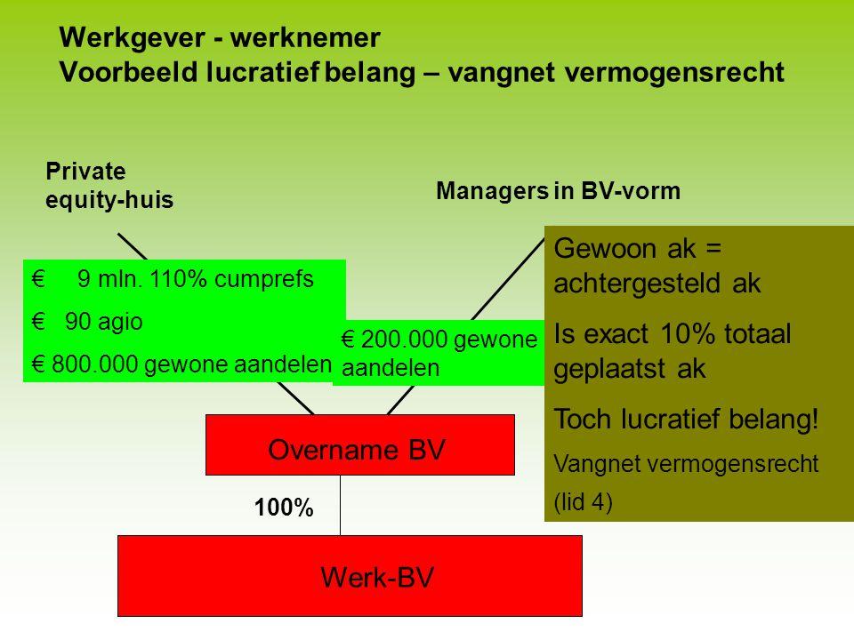 Werkgever - werknemer Voorbeeld lucratief belang – vangnet vermogensrecht Private equity-huis Overname BV 100% Werk-BV € 9 mln. 110% cumprefs € 90 mln