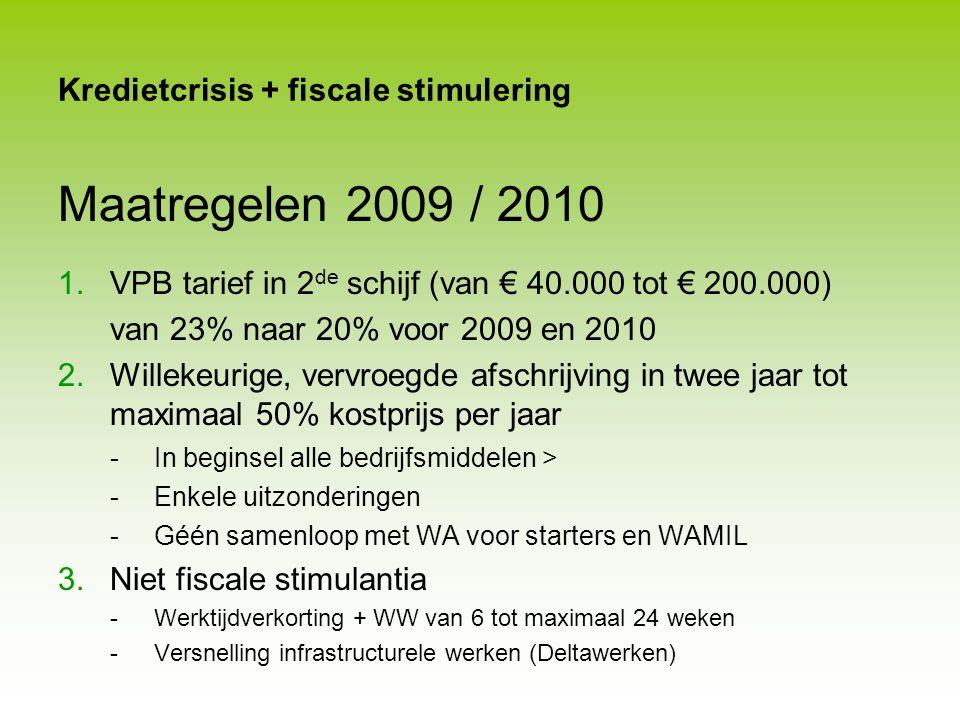 Fiscale concernproblematiek BV of IB; AB-heffing A Holding BV € 18.000 nominaal 7% cum.prefs Gelabelde waarde € 2 mln Werk-BV Z Holding-BV € 18.000 no