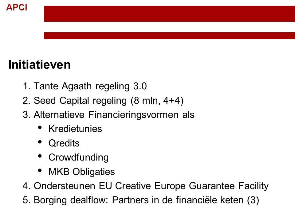 APCI 9 Initiatieven 1. Tante Agaath regeling 3.0 2. Seed Capital regeling (8 mln, 4+4) 3. Alternatieve Financieringsvormen als Kredietunies Qredits Cr