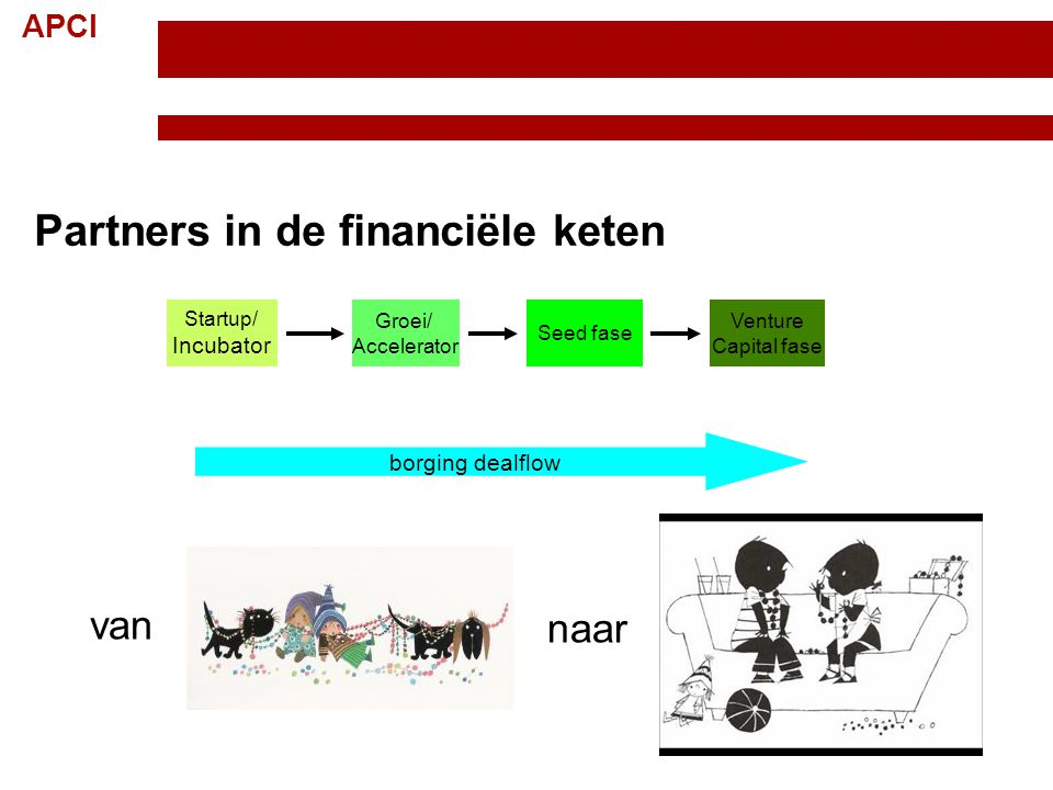 APCI van naar Startup/ Incubator Groei/ Accelerator Seed fase Venture Capital fase borging dealflow Partners in de financiële keten