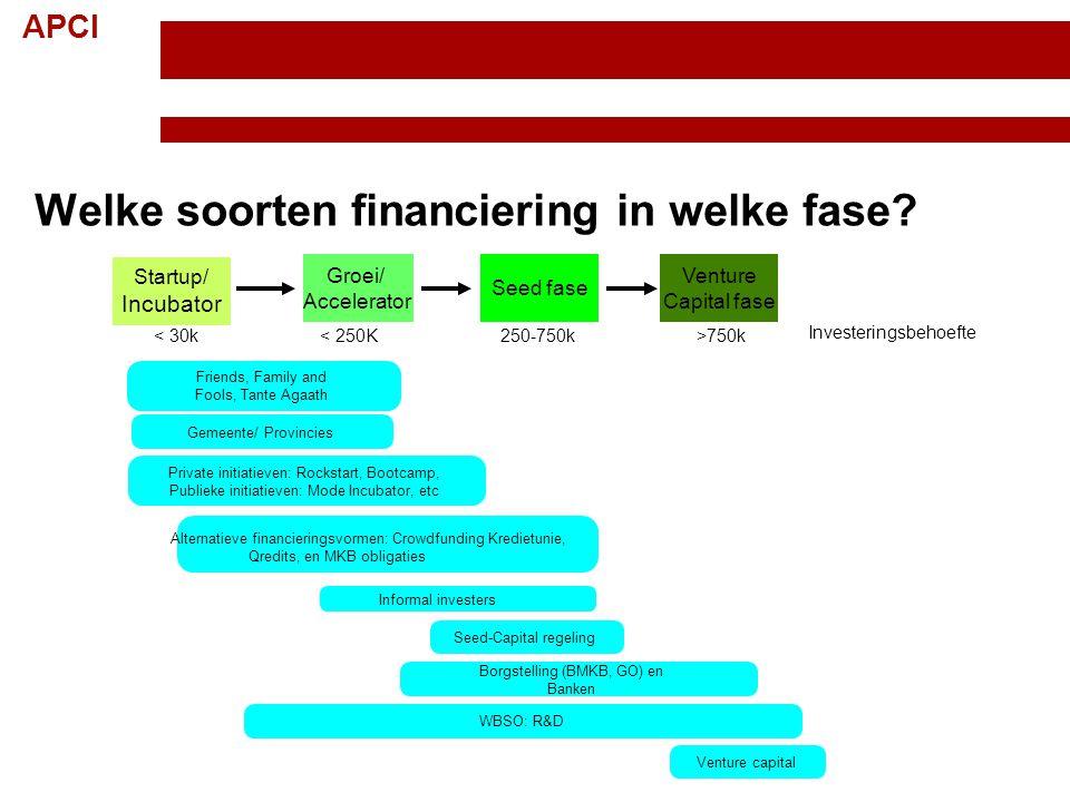 APCI Alternatieve financieringsvormen: Crowdfunding Kredietunie, Qredits, en MKB obligaties Seed-Capital regeling Gemeente/ Provincies Borgstelling (B