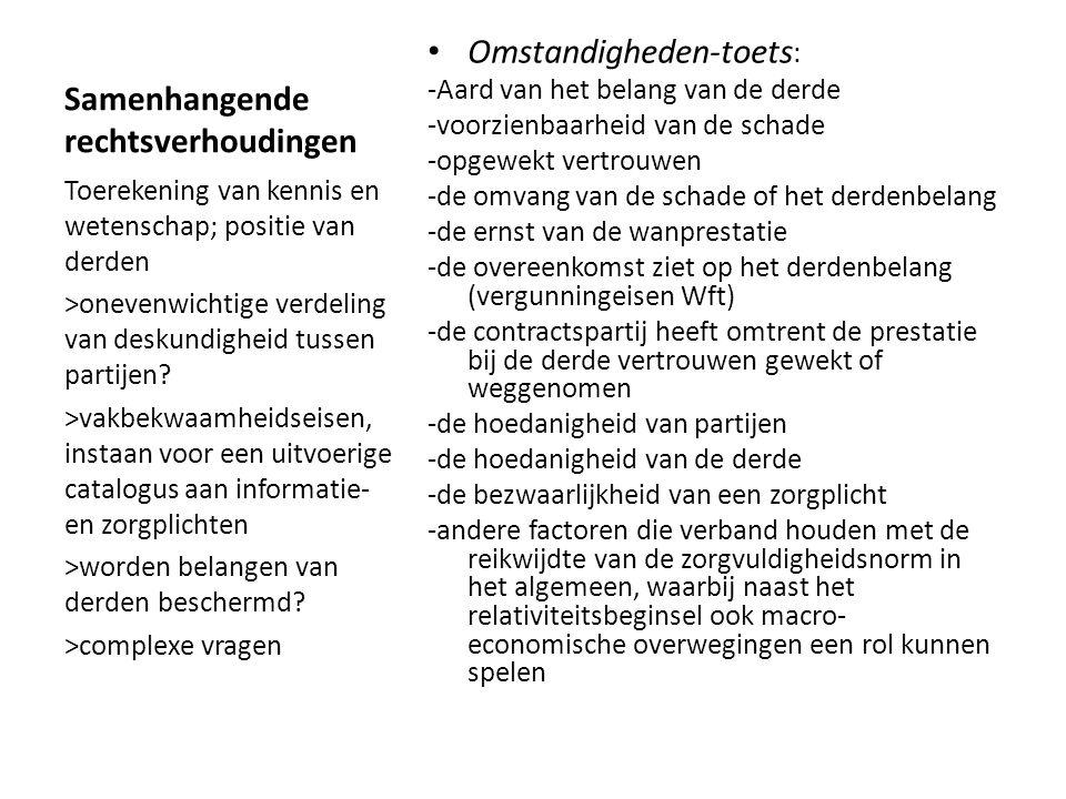 Samenhangende rechtsverhoudingen Omstandigheden-toets : -Aard van het belang van de derde -voorzienbaarheid van de schade -opgewekt vertrouwen -de omvang van de schade of het derdenbelang -de ernst van de wanprestatie -de overeenkomst ziet op het derdenbelang (vergunningeisen Wft) -de contractspartij heeft omtrent de prestatie bij de derde vertrouwen gewekt of weggenomen -de hoedanigheid van partijen -de hoedanigheid van de derde -de bezwaarlijkheid van een zorgplicht -andere factoren die verband houden met de reikwijdte van de zorgvuldigheidsnorm in het algemeen, waarbij naast het relativiteitsbeginsel ook macro- economische overwegingen een rol kunnen spelen Toerekening van kennis en wetenschap; positie van derden >onevenwichtige verdeling van deskundigheid tussen partijen.