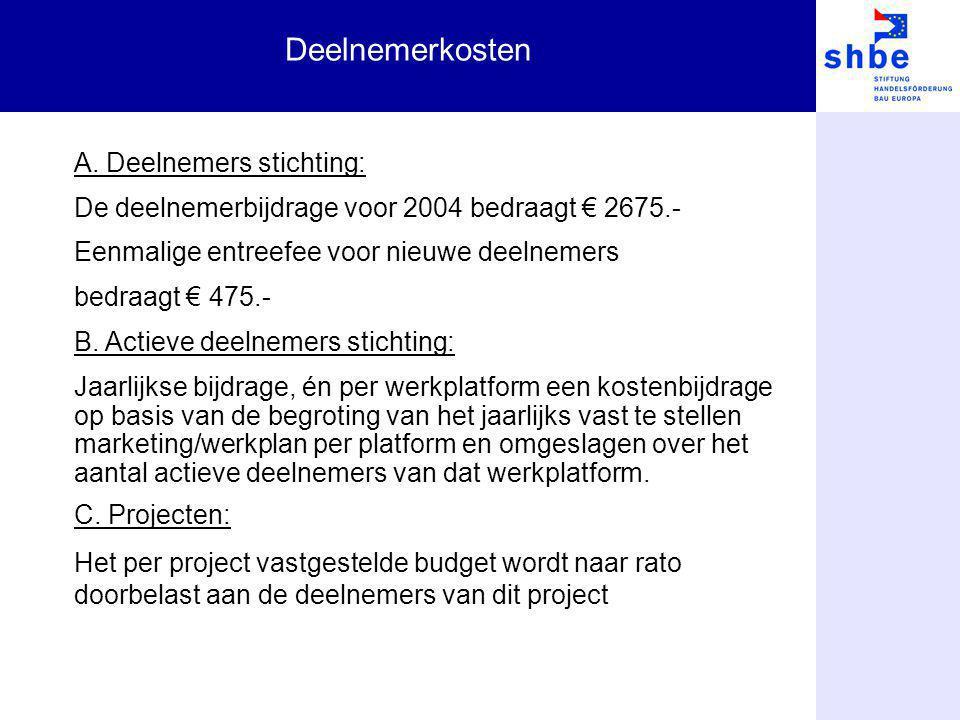 Deelnemerkosten A. Deelnemers stichting: De deelnemerbijdrage voor 2004 bedraagt € 2675.- Eenmalige entreefee voor nieuwe deelnemers bedraagt € 475.-