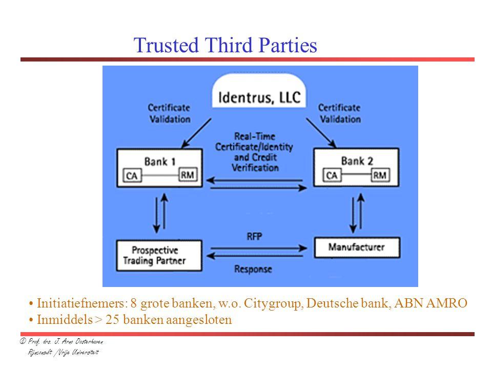 © Prof. drs. J. Arno Oosterhaven Rijnconsult /Vrije Universiteit Initiatiefnemers: 8 grote banken, w.o. Citygroup, Deutsche bank, ABN AMRO Inmiddels >